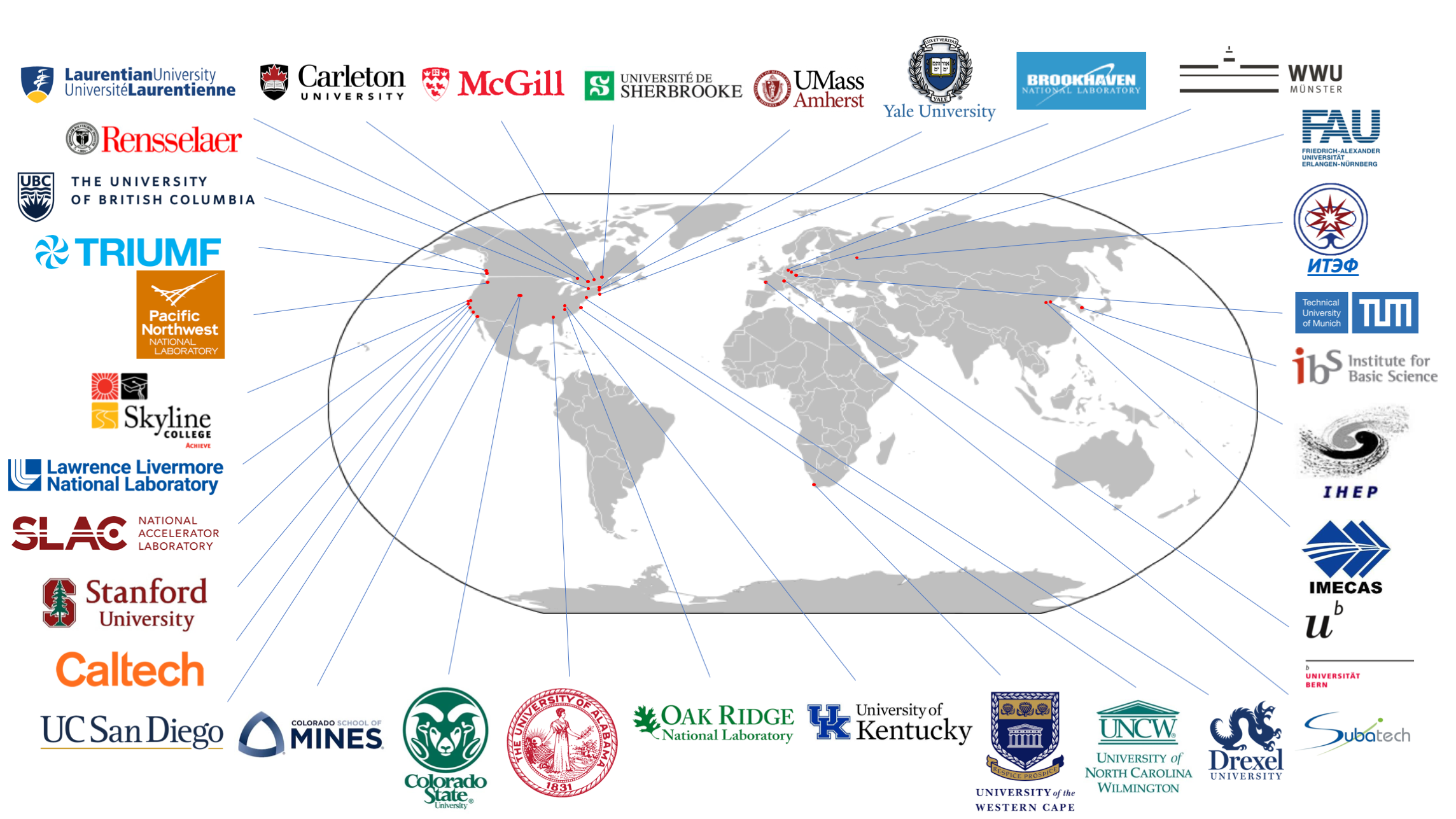 world map with logos of collaborating institutions